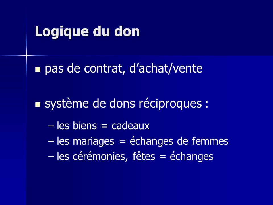 Logique du don pas de contrat, dachat/vente système de dons réciproques : – –les biens = cadeaux – –les mariages = échanges de femmes – –les cérémonies, fêtes = échanges