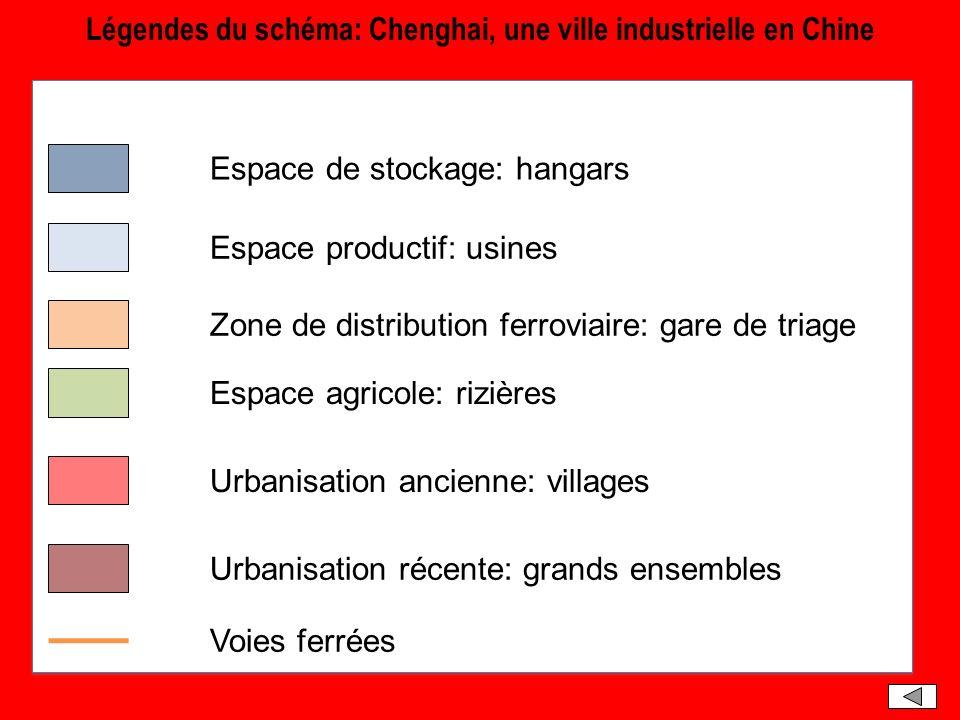 Légendes du schéma: Chenghai, une ville industrielle en Chine Espace productif: usines Espace de stockage: hangars Zone de distribution ferroviaire: g