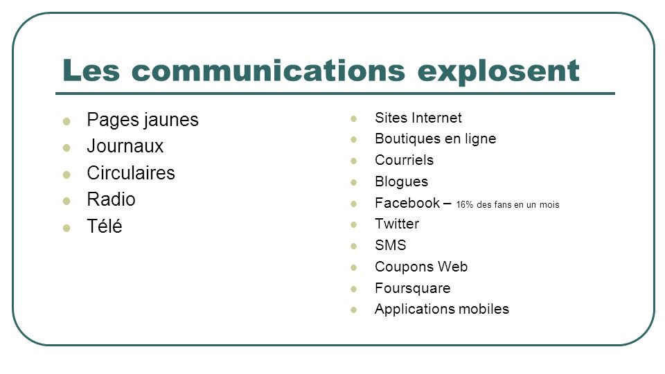 Les communications explosent Pages jaunes Journaux Circulaires Radio Télé Sites Internet Boutiques en ligne Courriels Blogues Facebook – 16% des fans en un mois Twitter SMS Coupons Web Foursquare Applications mobiles
