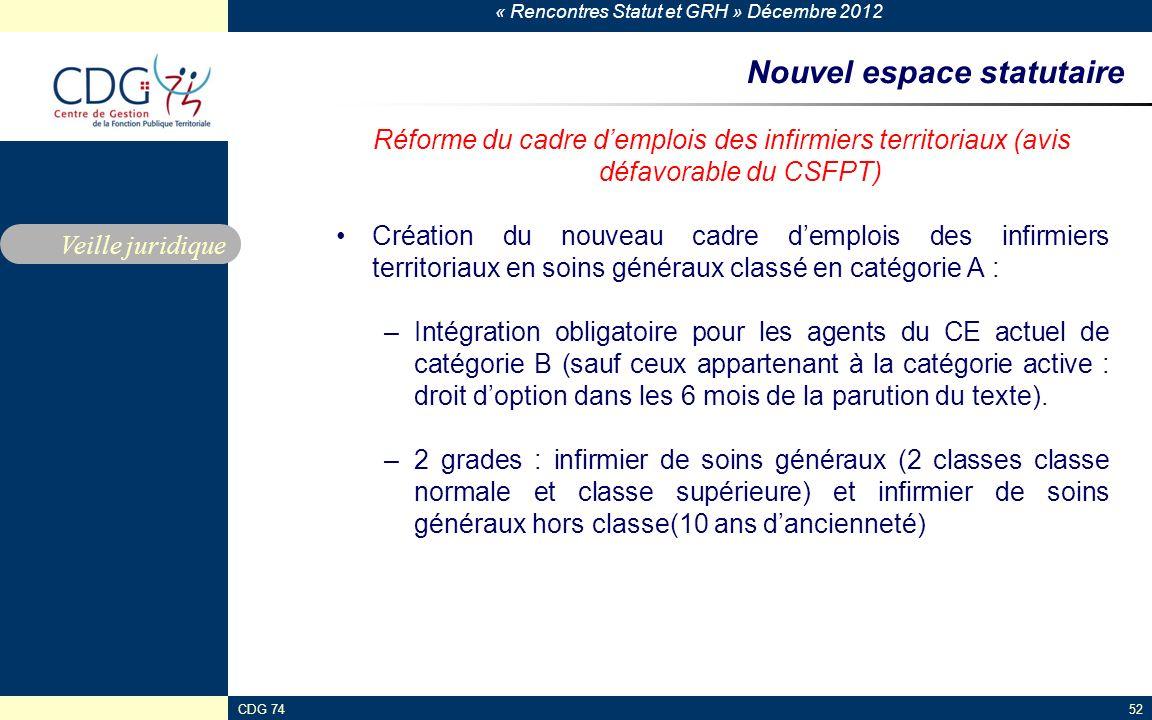 « Rencontres Statut et GRH » Décembre 2012 CDG 7452 Nouvel espace statutaire Réforme du cadre demplois des infirmiers territoriaux (avis défavorable d