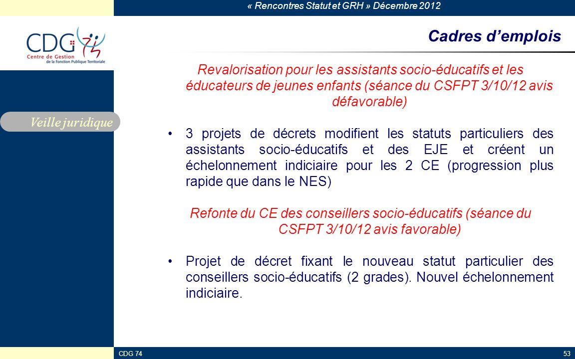« Rencontres Statut et GRH » Décembre 2012 CDG 7453 Cadres demplois Revalorisation pour les assistants socio-éducatifs et les éducateurs de jeunes enf