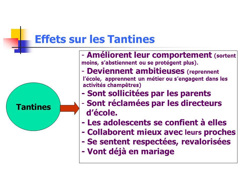 Effets sur les Tantines Tantines - Améliorent leur comportement (sortent moins, sabstiennent ou se protégent plus). - Deviennent ambitieuses (reprenne