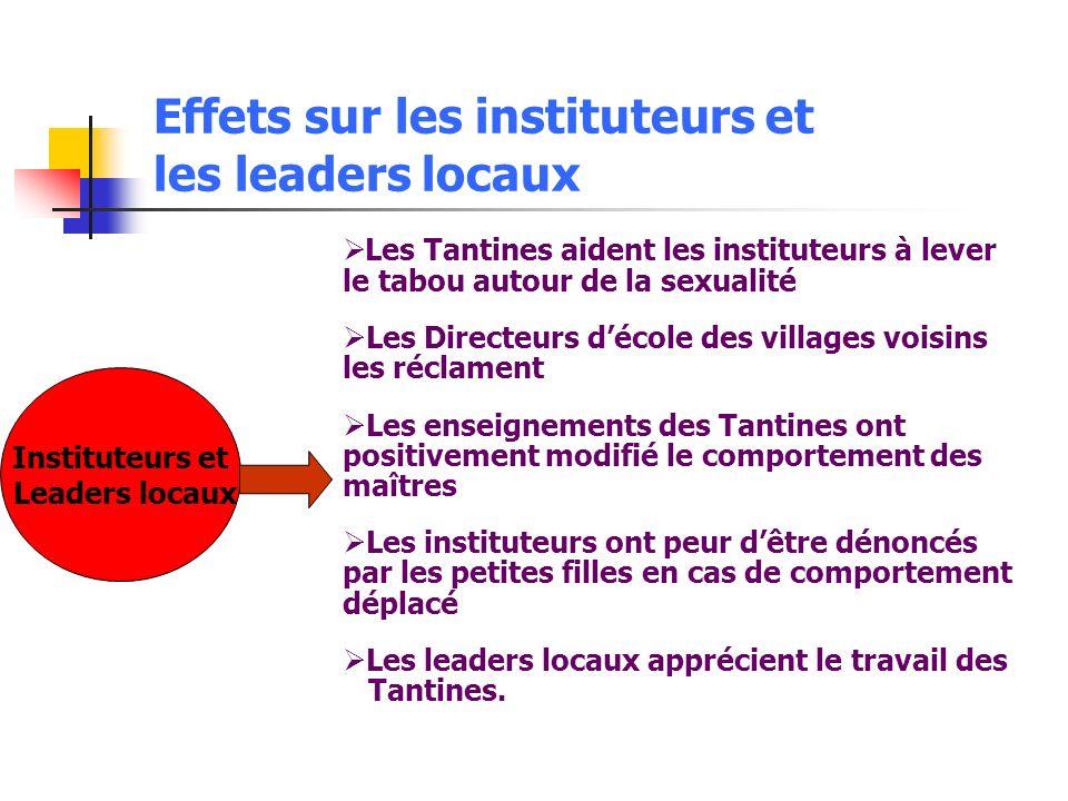Effets sur les instituteurs et les leaders locaux Instituteurs et Leaders locaux Les Tantines aident les instituteurs à lever le tabou autour de la se
