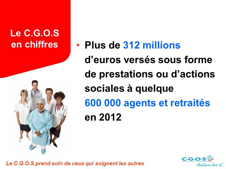 Le C.G.O.S prend soin de ceux qui soignent les autres Le C.G.O.S en chiffres Plus de 312 millions deuros versés sous forme de prestations ou dactions sociales à quelque 600 000 agents et retraités en 2012