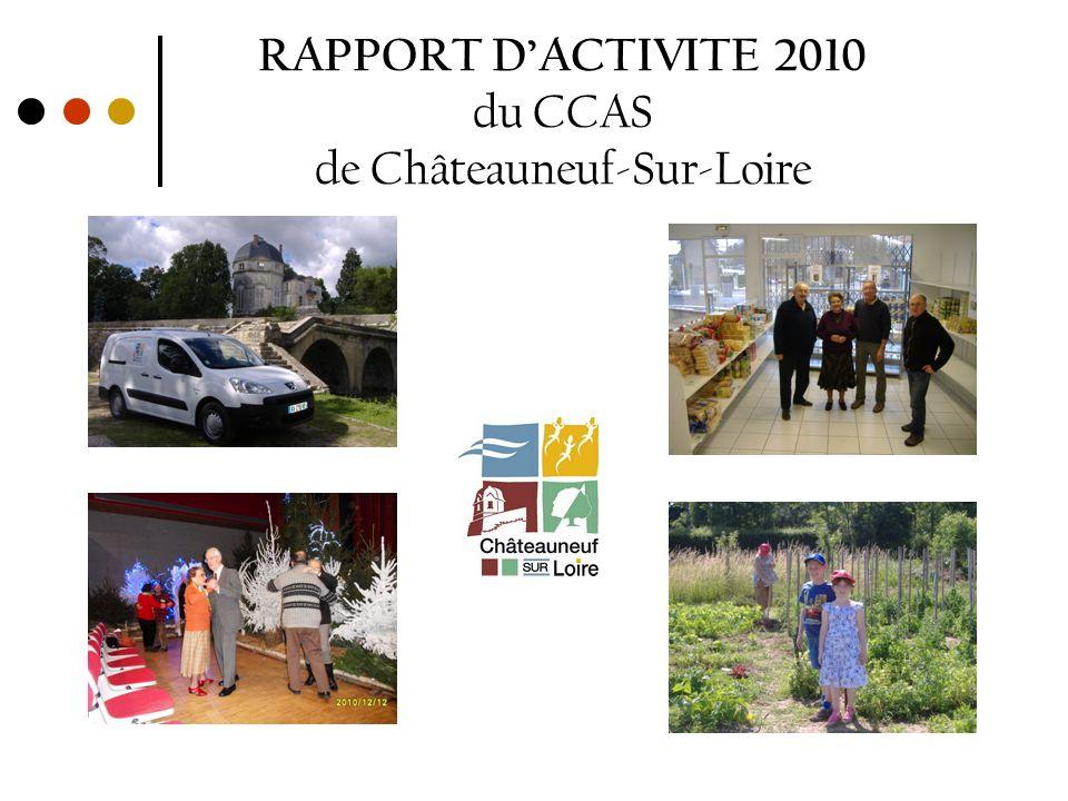 RAPPORT DACTIVITE 2010 du CCAS de Châteauneuf-Sur-Loire