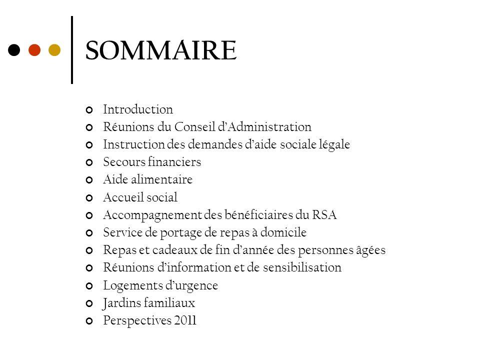 SOMMAIRE Introduction Réunions du Conseil dAdministration Instruction des demandes daide sociale légale Secours financiers Aide alimentaire Accueil so