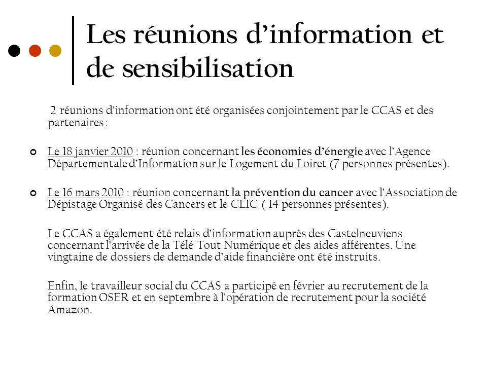 Les réunions dinformation et de sensibilisation 2 réunions dinformation ont été organisées conjointement par le CCAS et des partenaires : Le 18 janvie