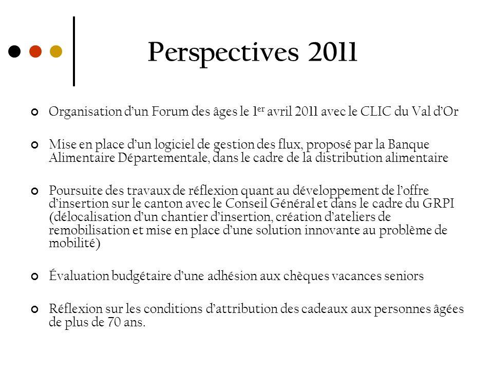Perspectives 2011 Organisation dun Forum des âges le 1 er avril 2011 avec le CLIC du Val dOr Mise en place dun logiciel de gestion des flux, proposé p