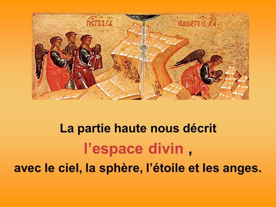 La partie haute nous décrit lespace divin, avec le ciel, la sphère, létoile et les anges.