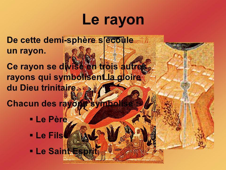Le rayon De cette demi-sphère sécoule un rayon. Ce rayon se divise en trois autres rayons qui symbolisent la gloire du Dieu trinitaire. Chacun des ray