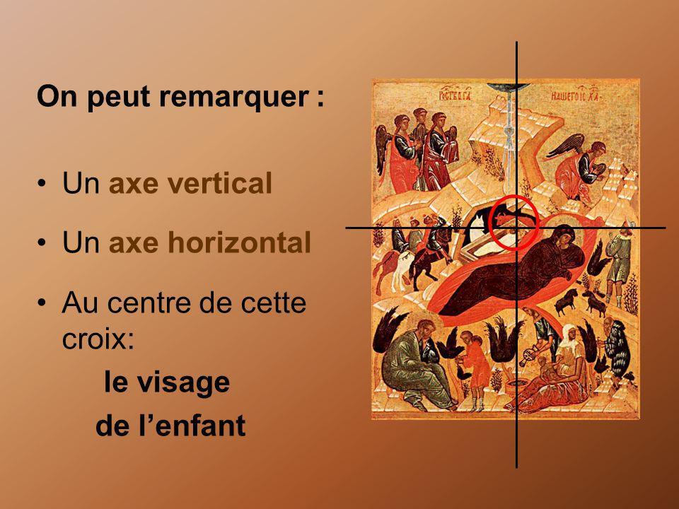 On peut remarquer : Un axe vertical Un axe horizontal Au centre de cette croix: le visage de lenfant