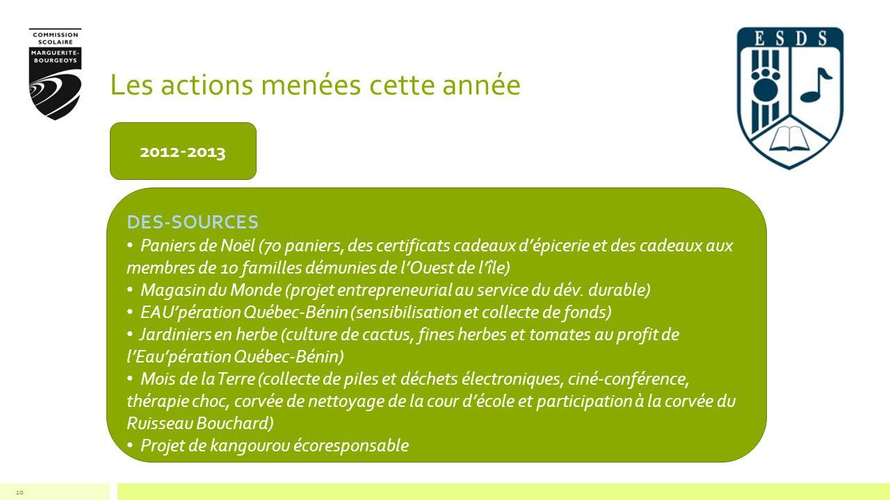 Les actions menées cette année 10 2012-2013 DES-SOURCES Paniers de Noël (70 paniers, des certificats cadeaux dépicerie et des cadeaux aux membres de 1