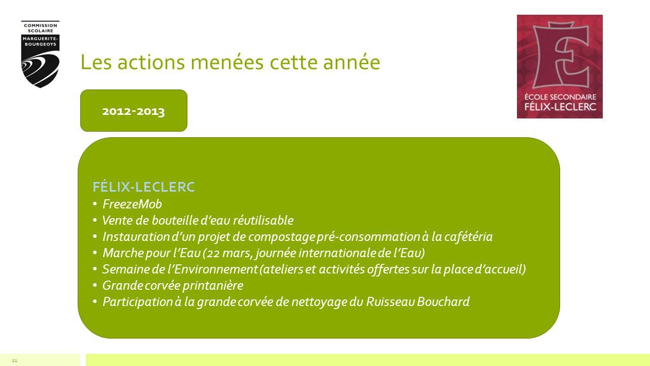 Les actions menées cette année 11 2012-2013 FÉLIX-LECLERC FreezeMob Vente de bouteille deau réutilisable Instauration dun projet de compostage pré-con