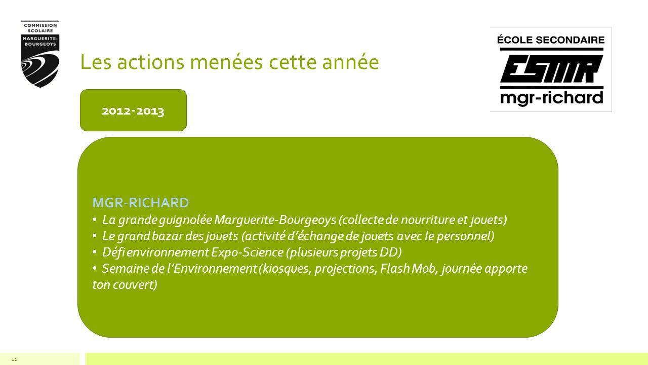 Les actions menées cette année 12 2012-2013 MGR-RICHARD La grande guignolée Marguerite-Bourgeoys (collecte de nourriture et jouets) Le grand bazar des