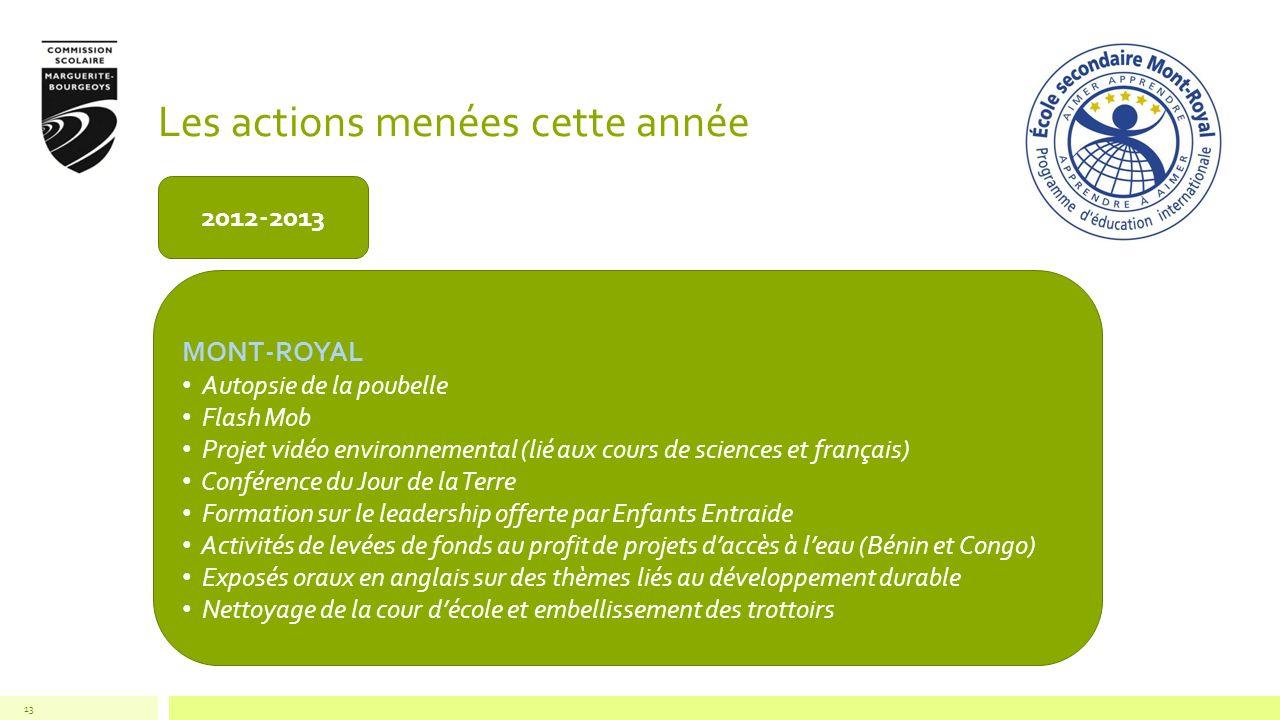 Les actions menées cette année 13 2012-2013 MONT-ROYAL Autopsie de la poubelle Flash Mob Projet vidéo environnemental (lié aux cours de sciences et fr
