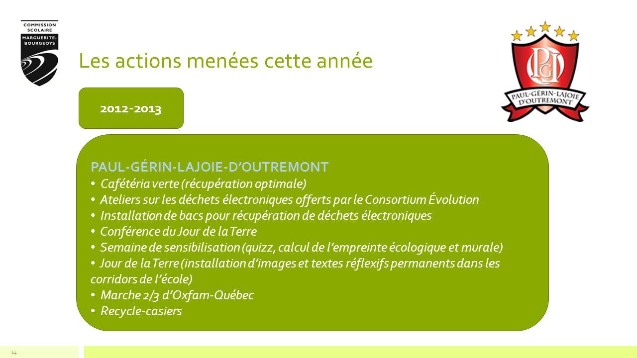 Les actions menées cette année 14 2012-2013 PAUL-GÉRIN-LAJOIE-DOUTREMONT Cafétéria verte (récupération optimale) Ateliers sur les déchets électronique