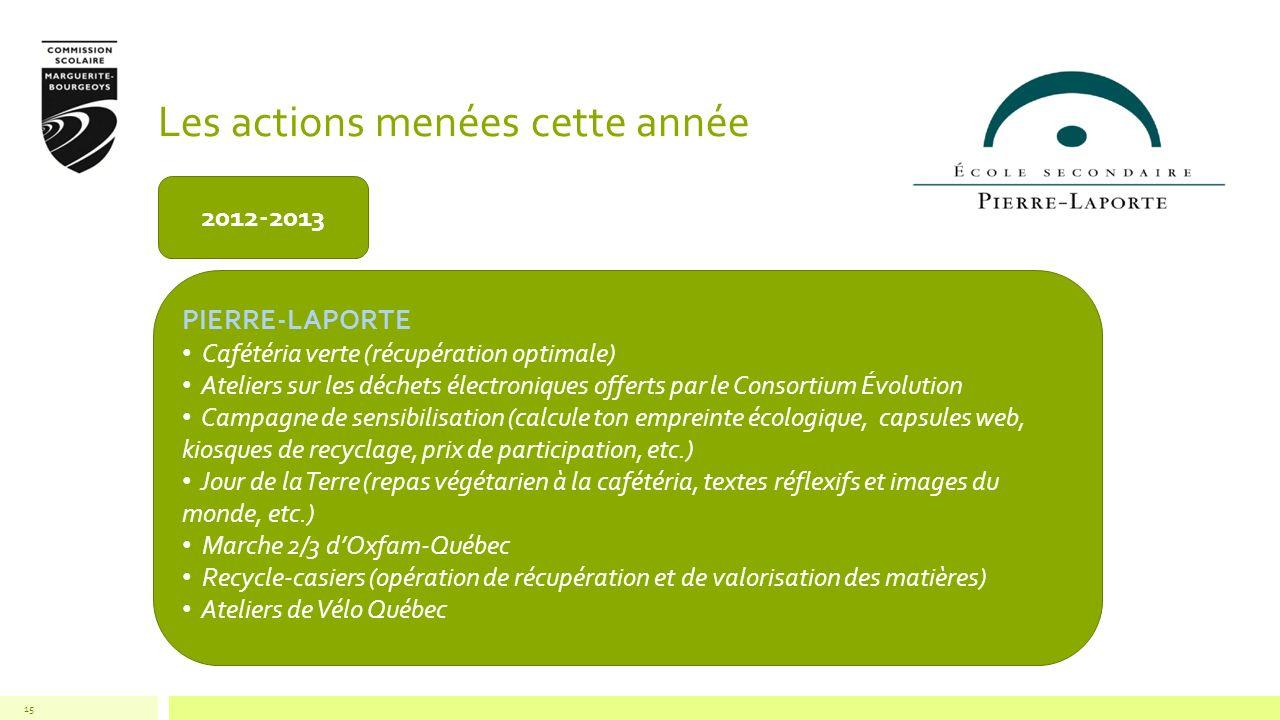 Les actions menées cette année 15 2012-2013 PIERRE-LAPORTE Cafétéria verte (récupération optimale) Ateliers sur les déchets électroniques offerts par