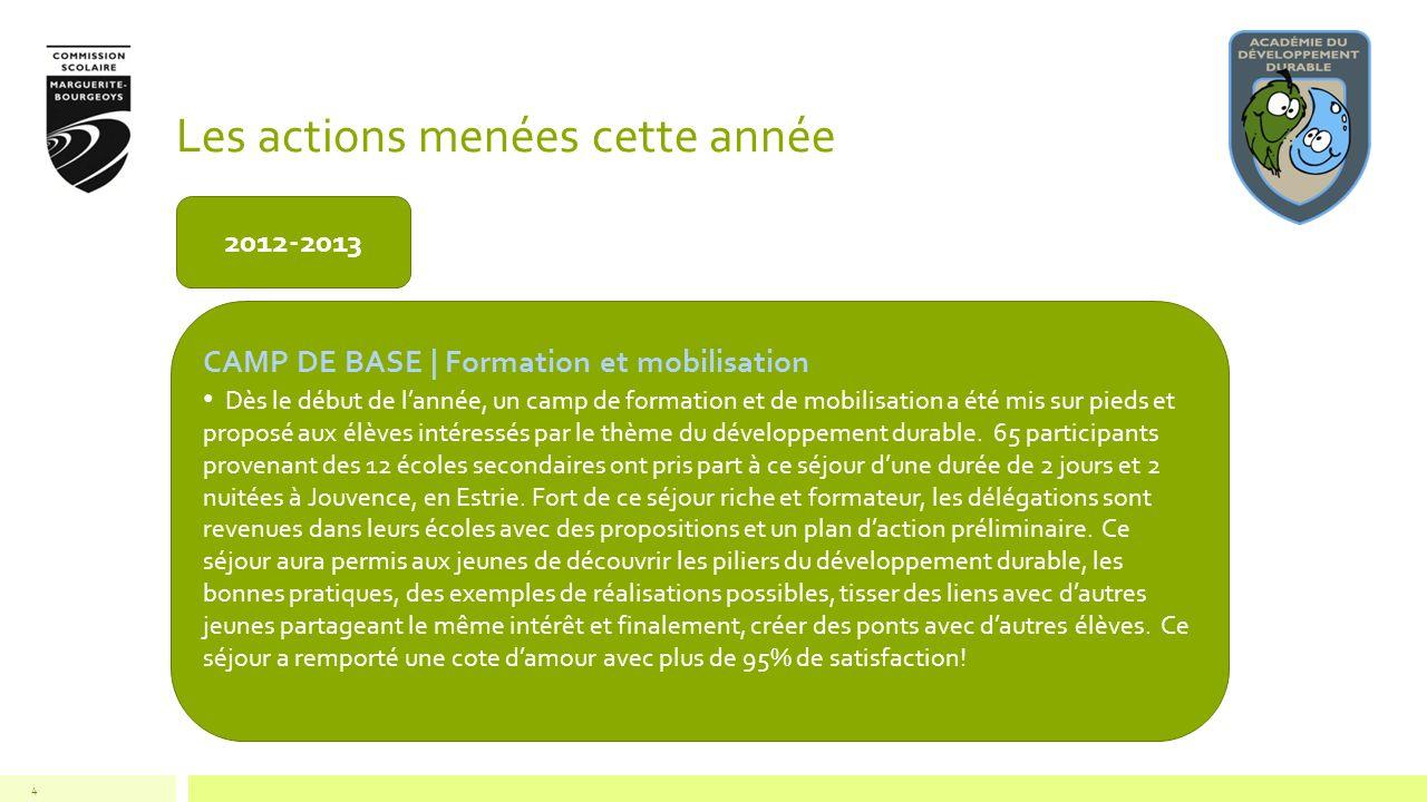 Les actions menées cette année 4 2012-2013 CAMP DE BASE | Formation et mobilisation Dès le début de lannée, un camp de formation et de mobilisation a