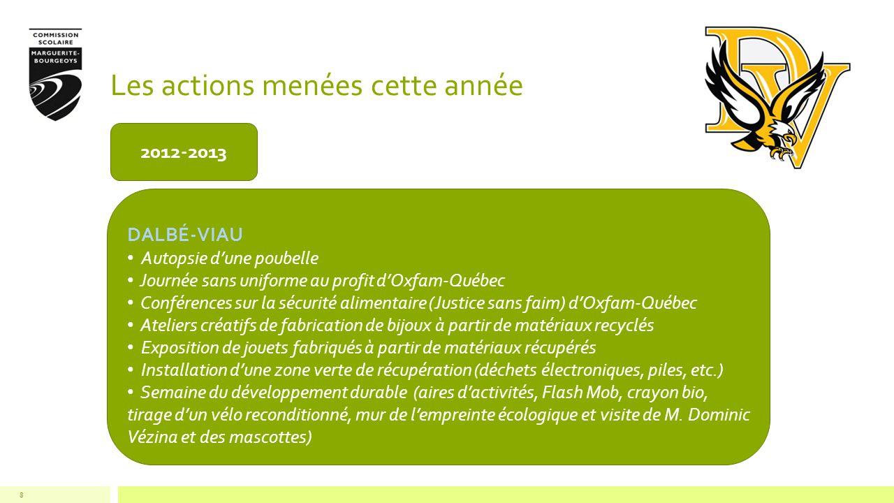 Les actions menées cette année 8 2012-2013 DALBÉ-VIAU Autopsie dune poubelle Journée sans uniforme au profit dOxfam-Québec Conférences sur la sécurité