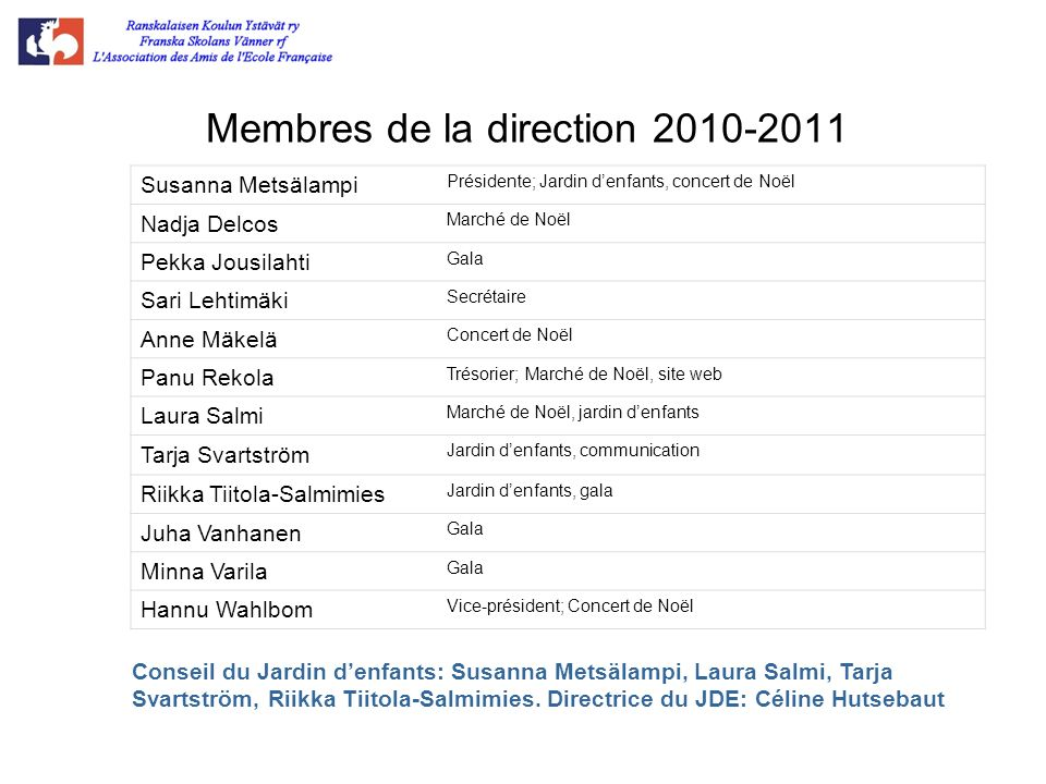 Membres de la direction 2010-2011 Susanna Metsälampi Présidente; Jardin denfants, concert de Noël Nadja Delcos Marché de Noël Pekka Jousilahti Gala Sa