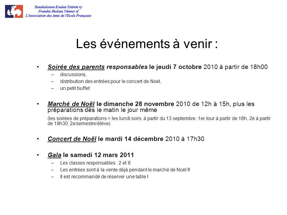 Les événements à venir : Soirée des parents responsables le jeudi 7 octobre 2010 à partir de 18h00 –discussions, –distribution des entrées pour le con