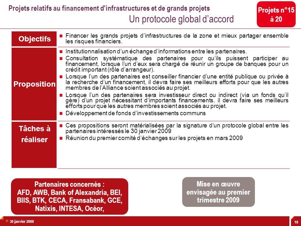 > 30 janvier 2008 18 Objectifs Financer les grands projets dinfrastructures de la zone et mieux partager ensemble les risques financiers. Proposition