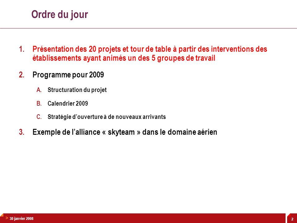 > 30 janvier 2008 2 Ordre du jour 1.Présentation des 20 projets et tour de table à partir des interventions des établissements ayant animés un des 5 g