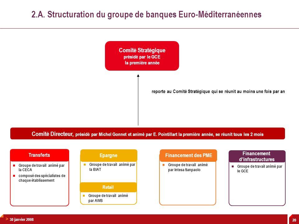 > 30 janvier 2008 20 2.A. Structuration du groupe de banques Euro-Méditerranéennes Comité Stratégique présidé par le GCE la première année reporte au