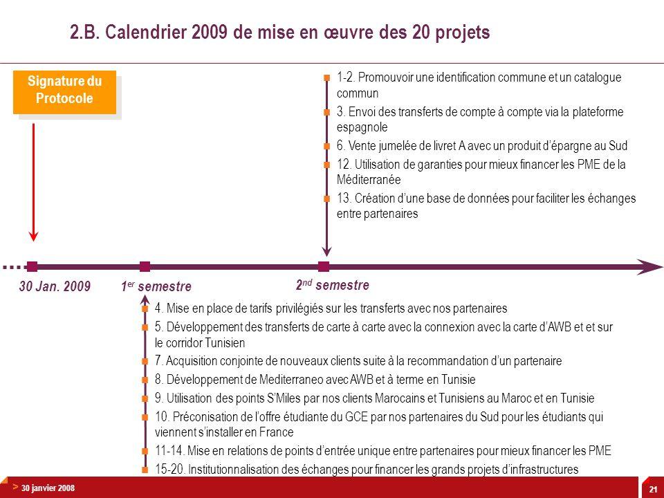> 30 janvier 2008 21 2.B. Calendrier 2009 de mise en œuvre des 20 projets 2 nd semestre 1 er semestre Signature du Protocole 30 Jan. 2009 1-2. Promouv