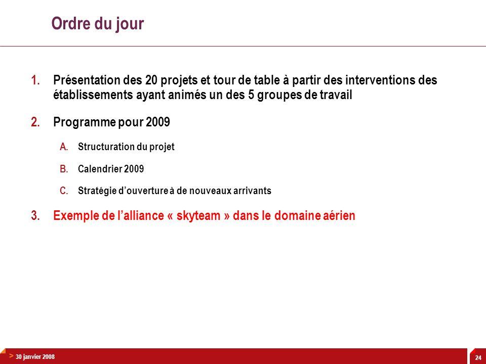 > 30 janvier 2008 24 Ordre du jour 1.Présentation des 20 projets et tour de table à partir des interventions des établissements ayant animés un des 5