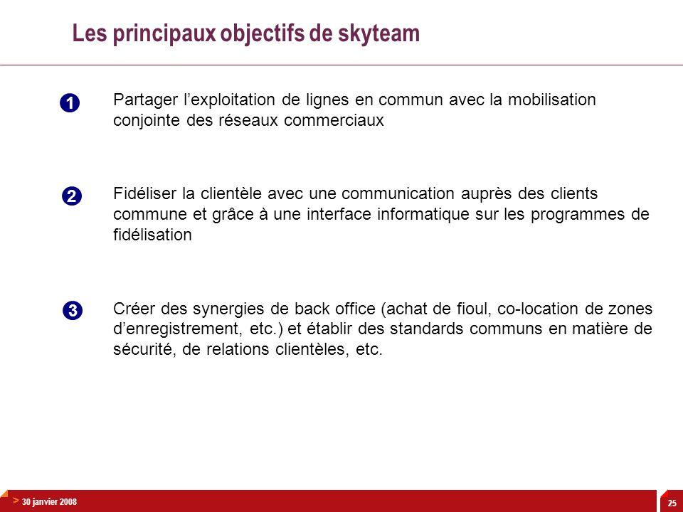 > 30 janvier 2008 25 Les principaux objectifs de skyteam Partager lexploitation de lignes en commun avec la mobilisation conjointe des réseaux commerc