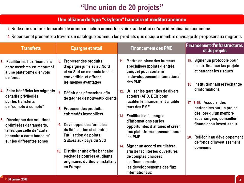 > 30 janvier 2008 3 Financement dinfrastructures et de projets 15. Signer un protocole pour mieux financer les projets et partager les risques 16.Inst