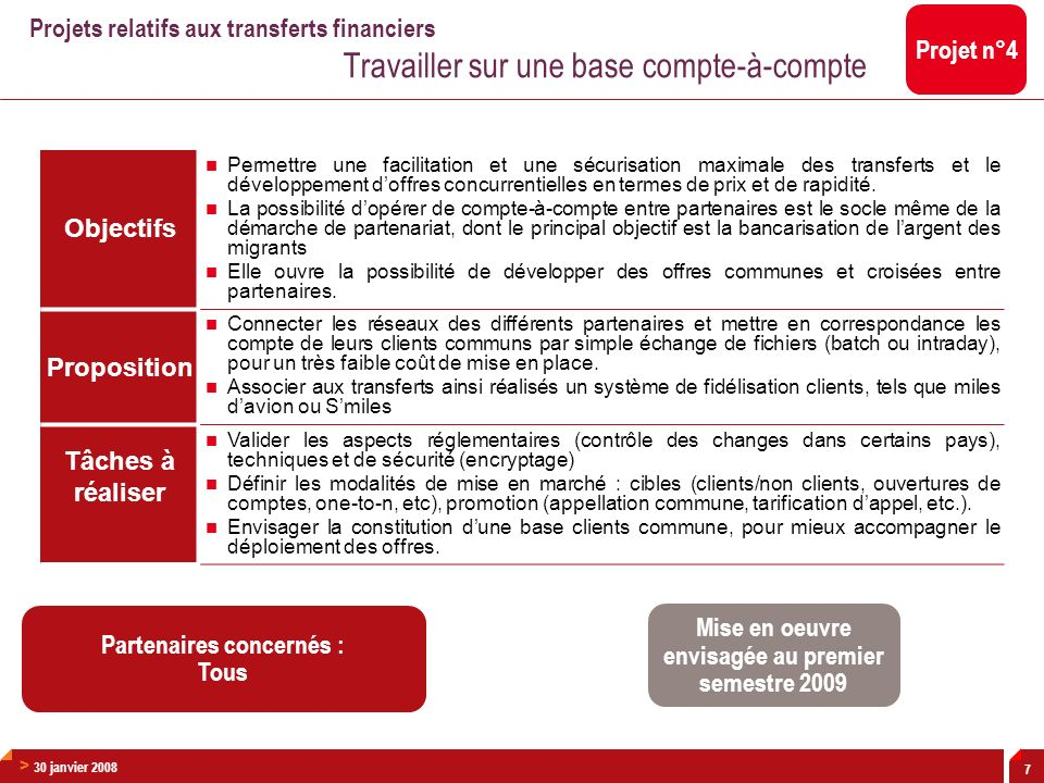 > 30 janvier 2008 7 Objectifs Permettre une facilitation et une sécurisation maximale des transferts et le développement doffres concurrentielles en t