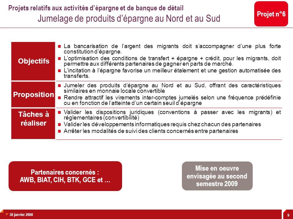 > 30 janvier 2008 9 Objectifs La bancarisation de largent des migrants doit saccompagner dune plus forte constitution dépargne. Loptimisation des cond