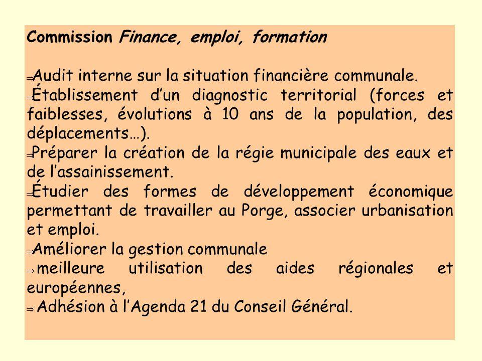 Commission Finance, emploi, formation Audit interne sur la situation financière communale. Établissement dun diagnostic territorial (forces et faibles
