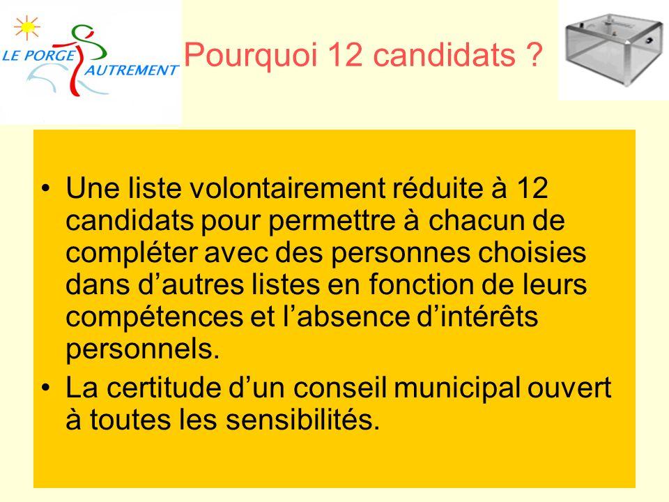 Pourquoi 12 candidats ? Une liste volontairement réduite à 12 candidats pour permettre à chacun de compléter avec des personnes choisies dans dautres