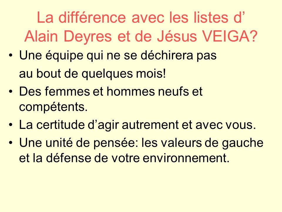 La différence avec les listes d Alain Deyres et de Jésus VEIGA? Une équipe qui ne se déchirera pas au bout de quelques mois! Des femmes et hommes neuf