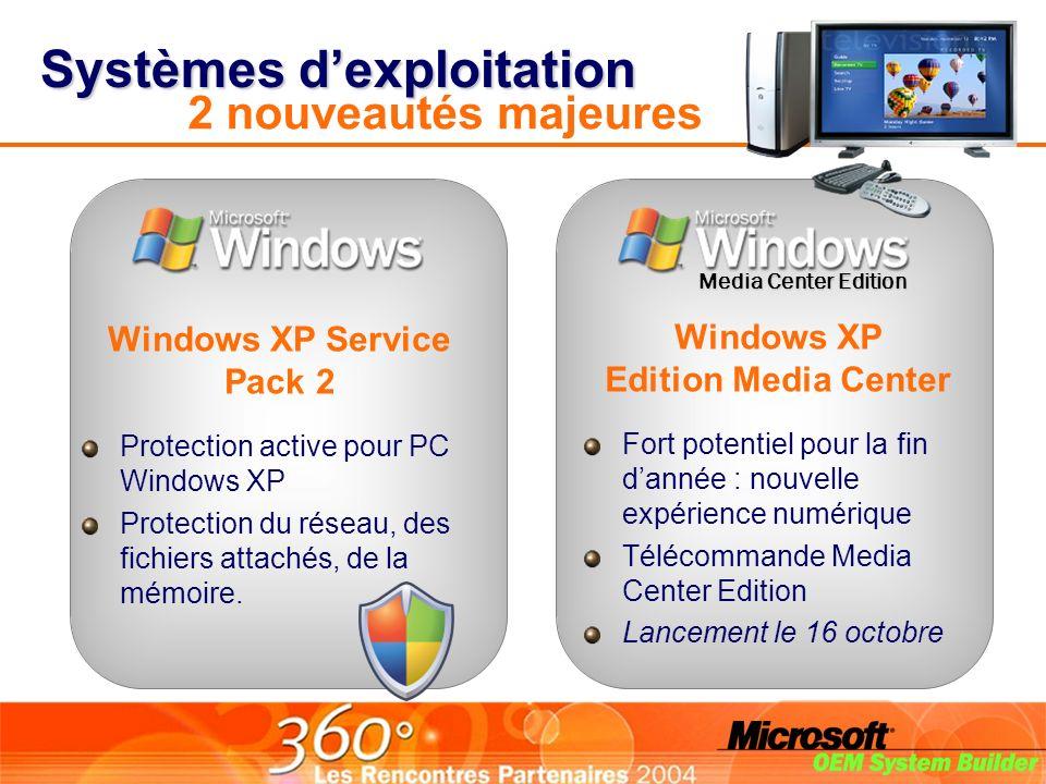 Systèmes dexploitation Windows XP Service Pack 2 Protection active pour PC Windows XP Protection du réseau, des fichiers attachés, de la mémoire.