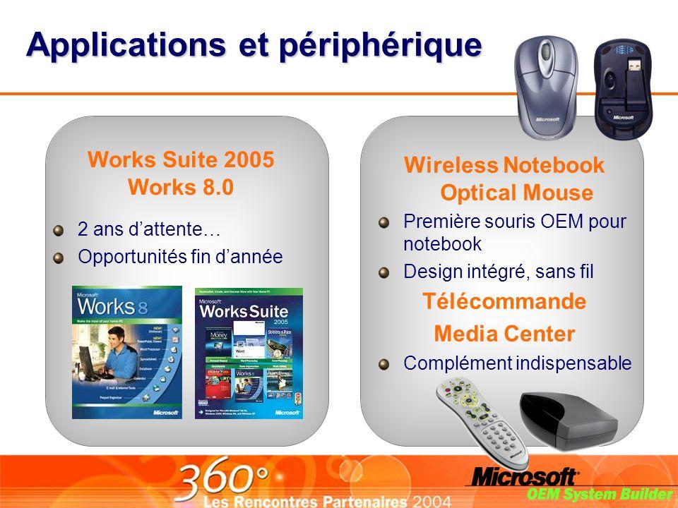 Applications et périphérique Works Suite 2005 Works 8.0 2 ans dattente… Opportunités fin dannée Wireless Notebook Optical Mouse Première souris OEM pour notebook Design intégré, sans fil Télécommande Media Center Complément indispensable