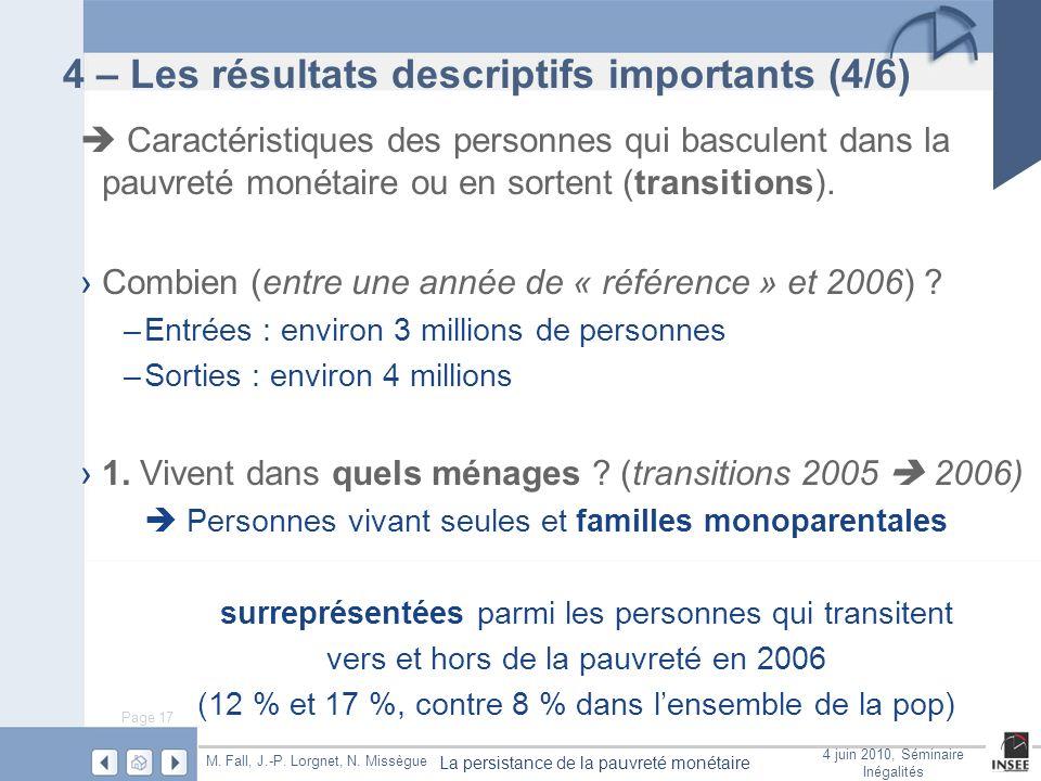 Page 17 La persistance de la pauvreté monétaire M. Fall, J.-P. Lorgnet, N. Missègue 4 juin 2010, Séminaire Inégalités 4 – Les résultats descriptifs im