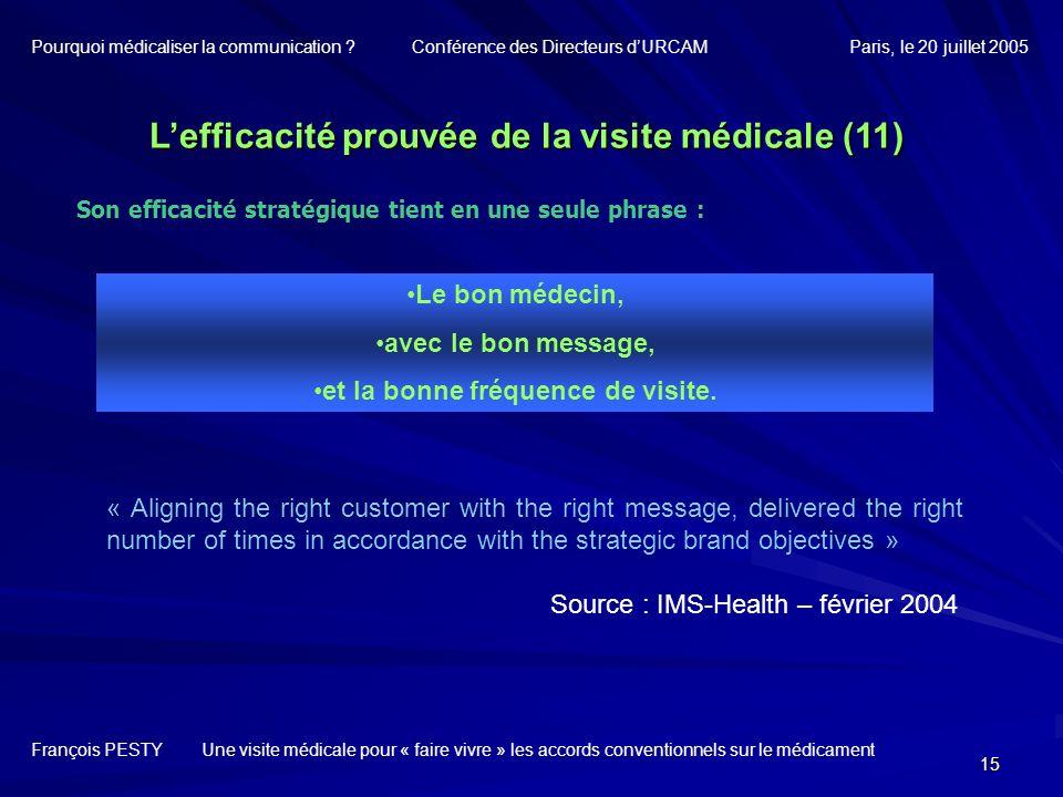 15 Son efficacité stratégique tient en une seule phrase : Lefficacité prouvée de la visite médicale (11) François PESTY Une visite médicale pour « fai