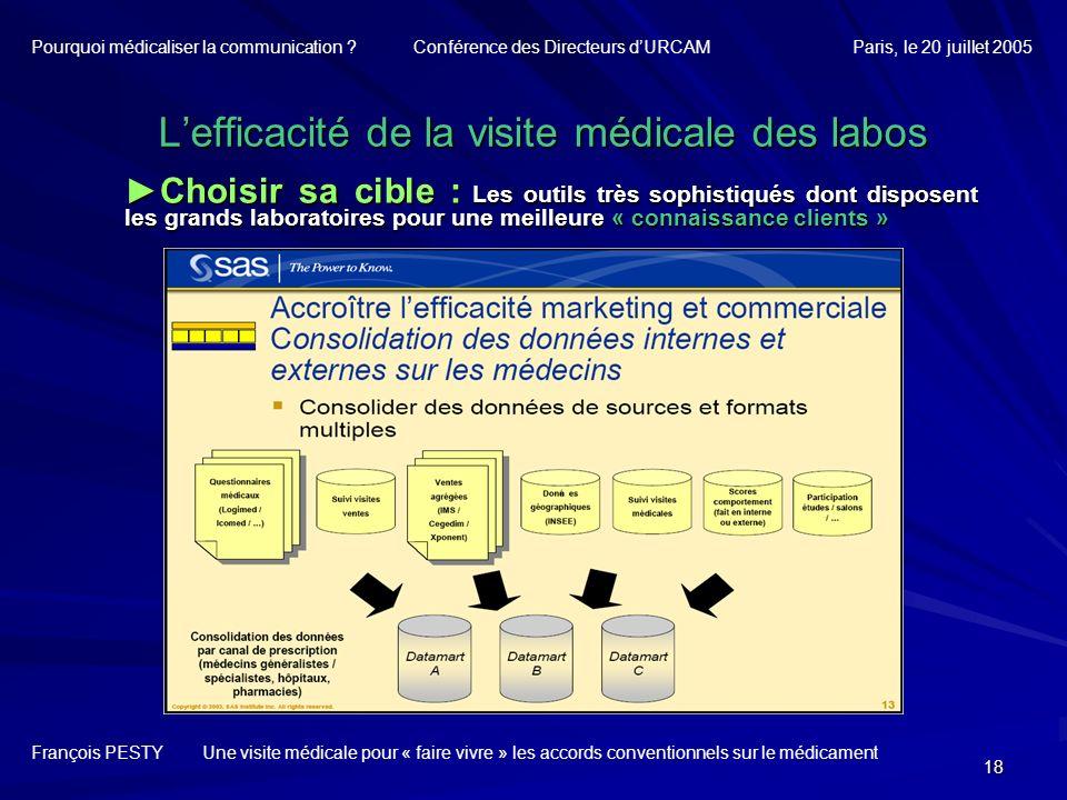 18 Lefficacité de la visite médicale des labos Choisir sa cible : Les outils très sophistiqués dont disposent les grands laboratoires pour une meilleu