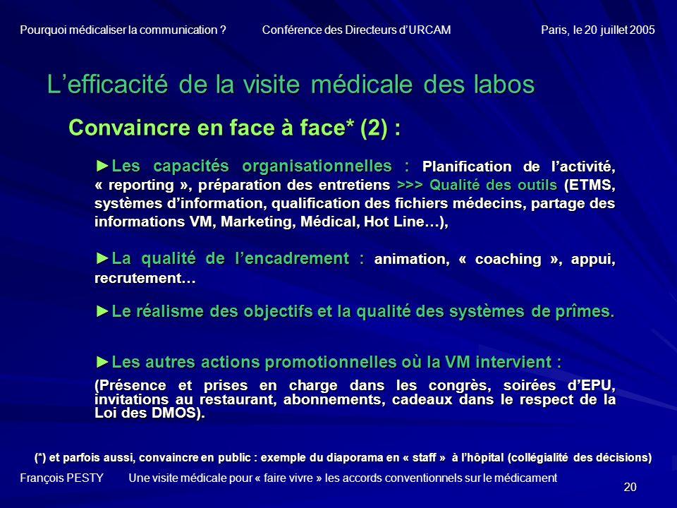 20 Lefficacité de la visite médicale des labos Les capacités organisationnelles : Planification de lactivité, « reporting », préparation des entretien
