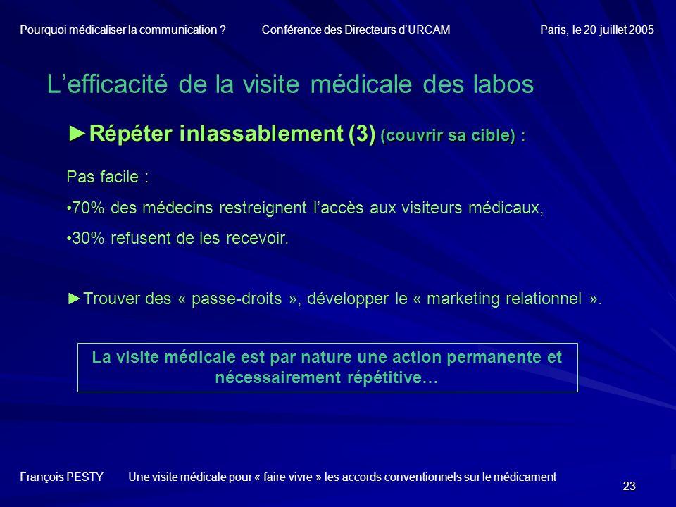 23 Répéter inlassablement (3) (couvrir sa cible) :Répéter inlassablement (3) (couvrir sa cible) : François PESTY Une visite médicale pour « faire vivr