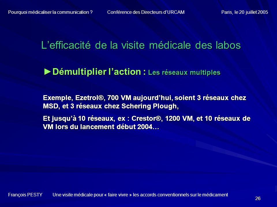 26 Lefficacité de la visite médicale des labos Démultiplier laction : Les réseaux multiplesDémultiplier laction : Les réseaux multiples Exemple, Ezetr