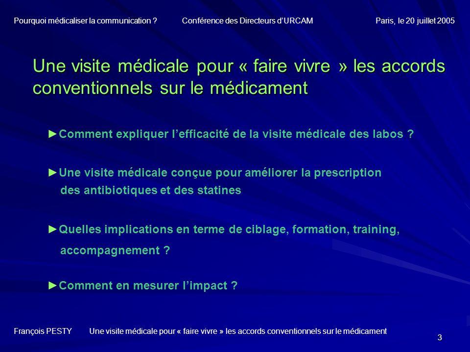 14 Lefficacité prouvée de la visite médicale (10) François PESTY Une visite médicale pour « faire vivre » les accords conventionnels sur le médicament Pourquoi médicaliser la communication .
