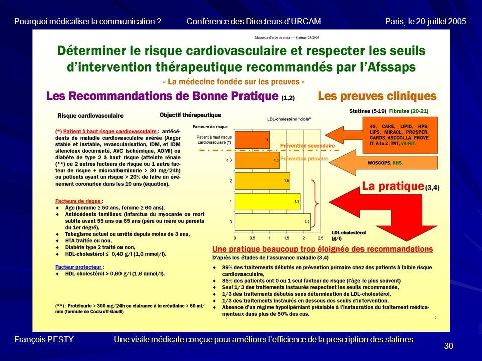30 Pourquoi médicaliser la communication ? Conférence des Directeurs dURCAM Paris, le 20 juillet 2005 Une visite médicale conçue pour améliorer leffic