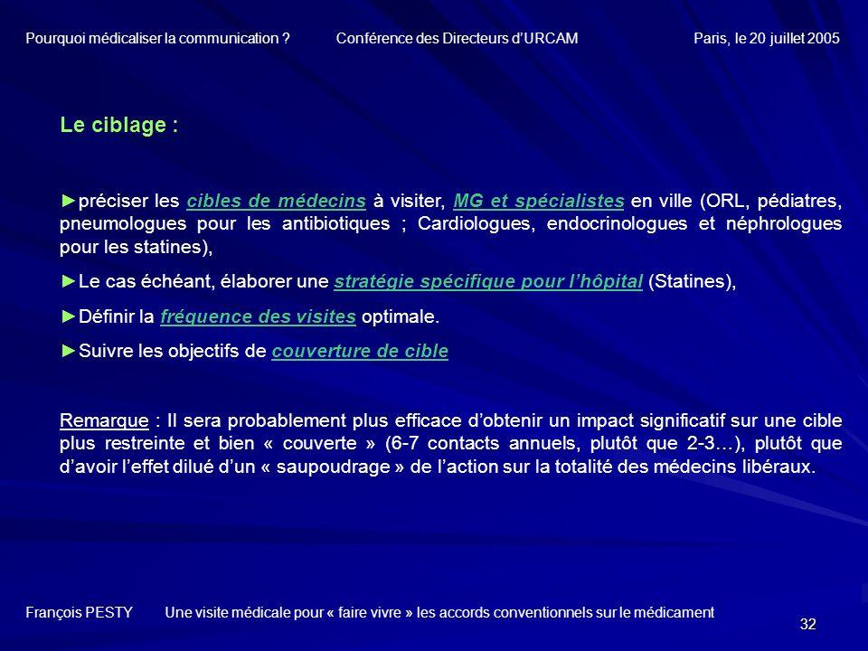 32 François PESTY Une visite médicale pour « faire vivre » les accords conventionnels sur le médicament Le ciblage : préciser les cibles de médecins à