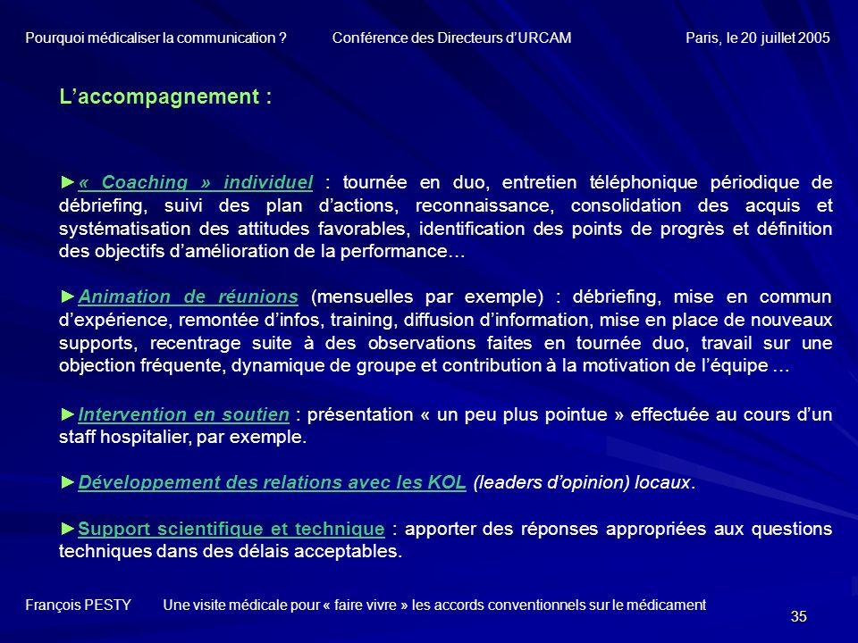 35 François PESTY Une visite médicale pour « faire vivre » les accords conventionnels sur le médicament Laccompagnement : « Coaching » individuel : to