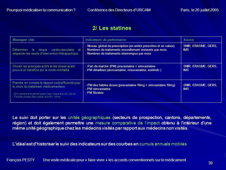 39 François PESTY Une visite médicale pour « faire vivre » les accords conventionnels sur le médicament 2/ Les statines Messages clésIndicateurs de pe